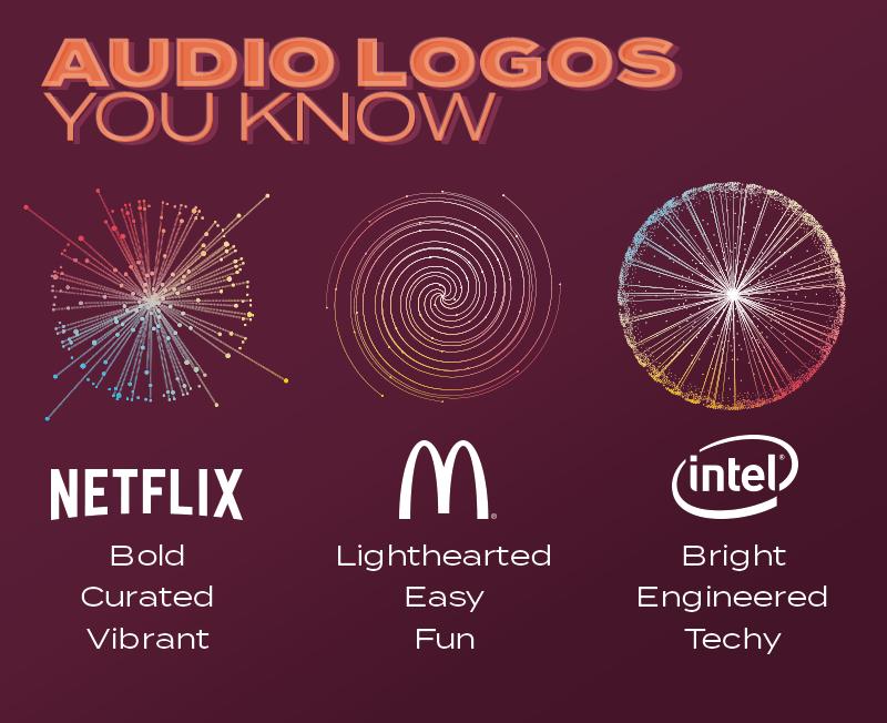 Audio Logos You Know